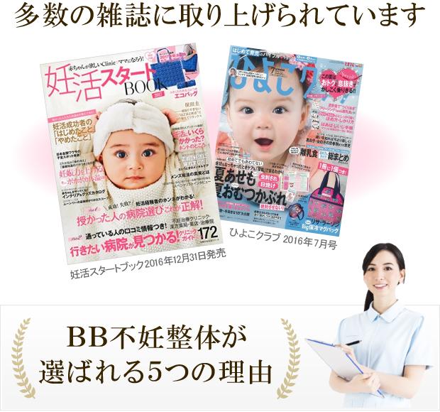 メディア紹介 不妊整体 妊活整体が選ばれる理由